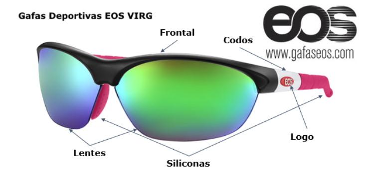 Componentes de las gafas personalizables EOS